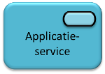 Applicatieservice.png